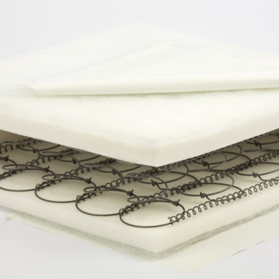 130 x 70 cm Fully Sprung Mattress for Cot Beds